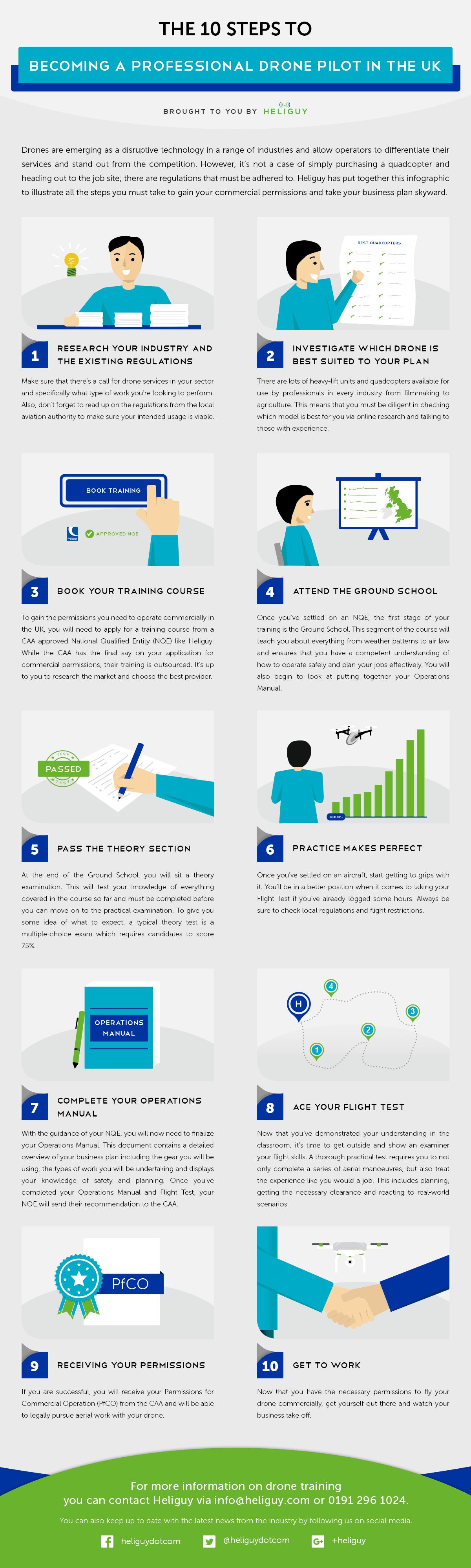 heliguy-infographic